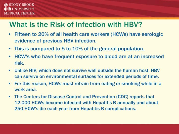 What is the Risk of Infection with HBV?