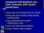 compared with buildout and cog forecasts rcp results would have