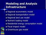 modeling and analysis infrastructure