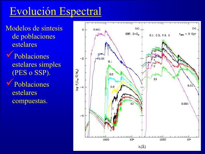 Evolución Espectral