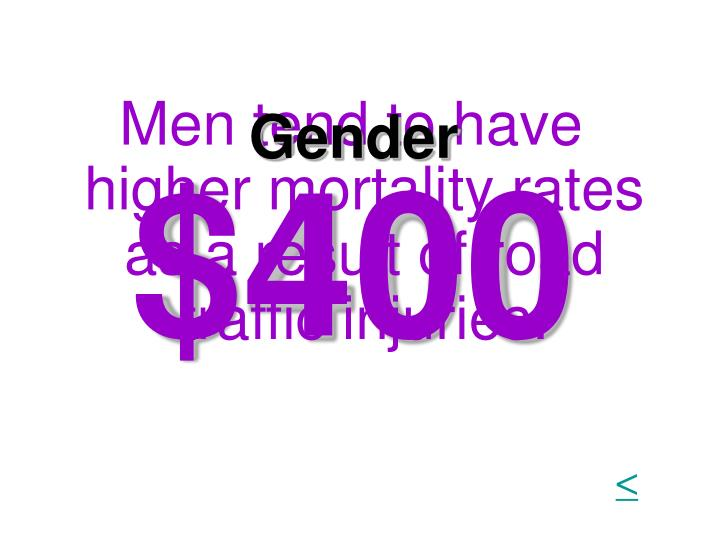 Men tend to have higher mortality rates as a result of road traffic injuries.