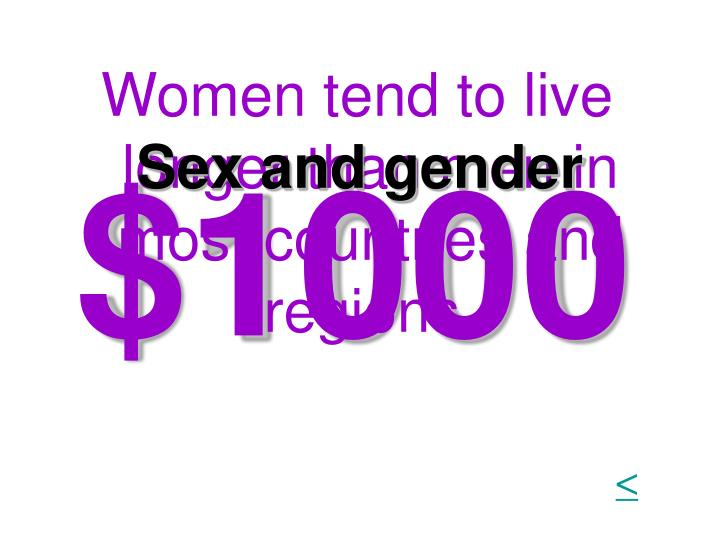 Women tend to live longer than men in most countries and regions.