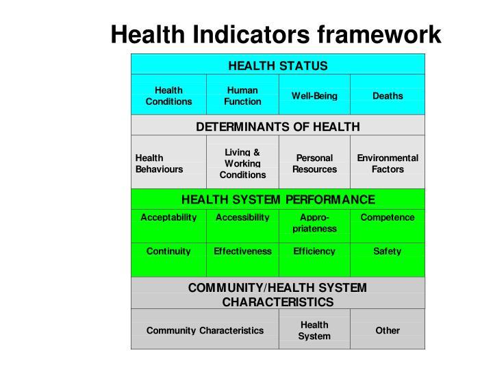 Health Indicators framework