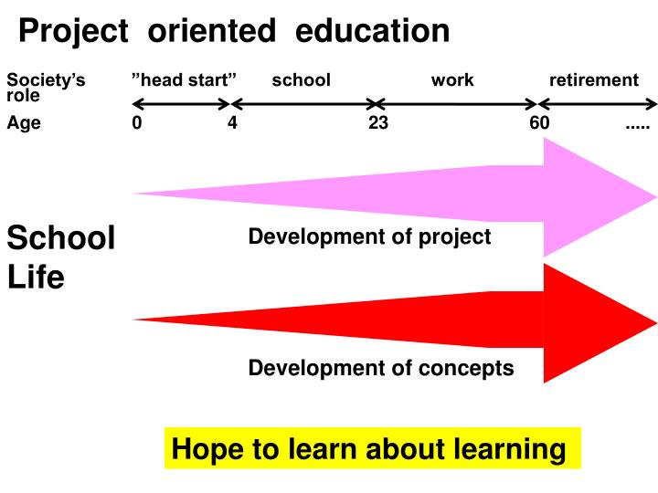 Project  oriented  education