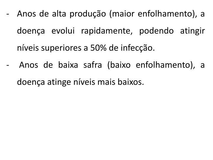 Anos de alta produção (maior enfolhamento), a doença evolui rapidamente, podendo atingir níveis superiores a 50% de infecção.