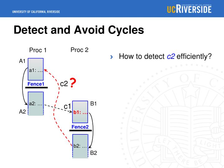 Detect and Avoid Cycles