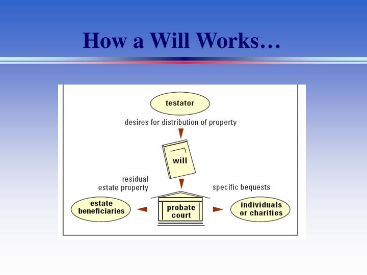 How a will works