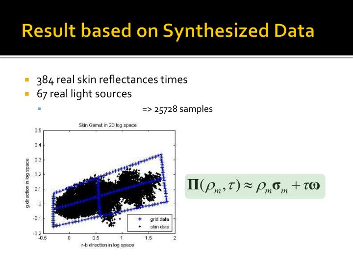 Result based on Synthesized Data