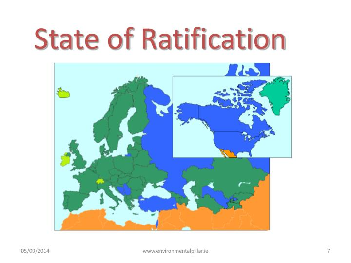 State of Ratification