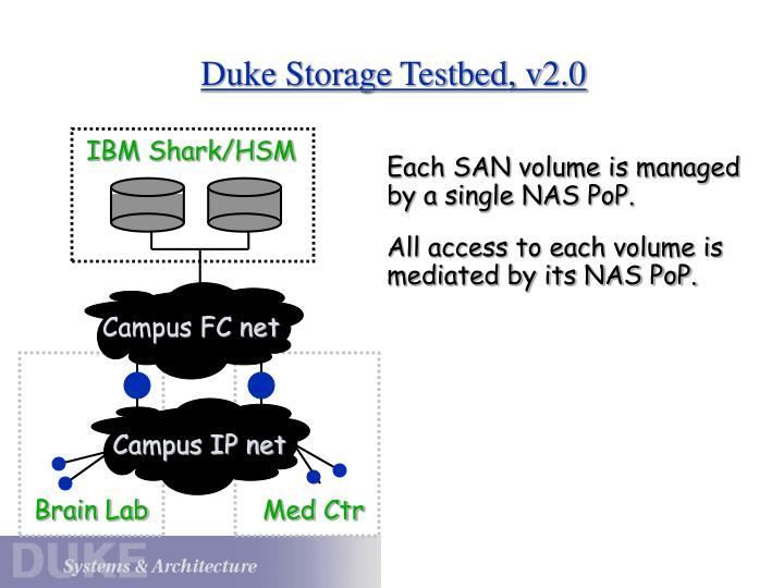 Campus IP net