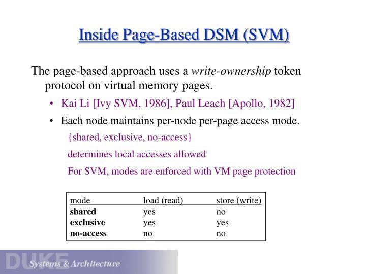 Inside Page-Based DSM (SVM)