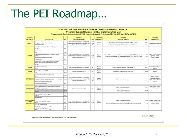 The PEI Roadmap…