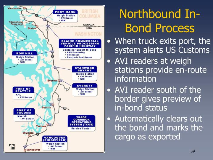Northbound In-Bond Process