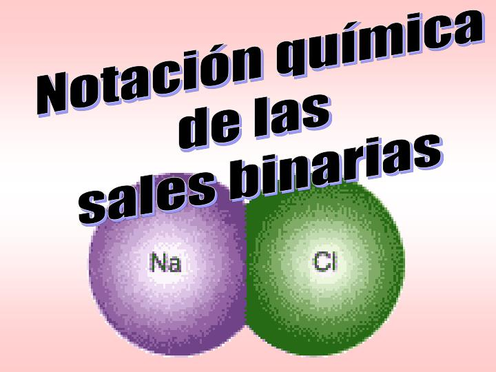 Notación química