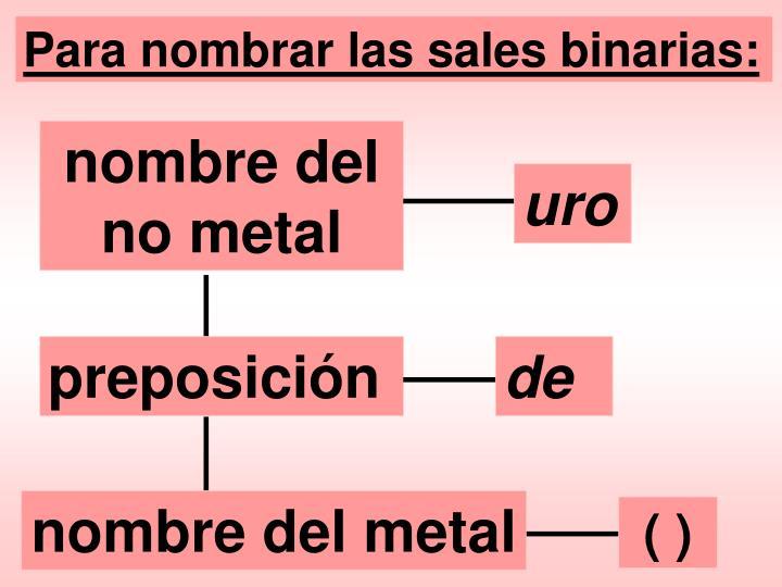 Para nombrar las sales binarias: