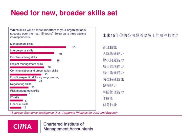 Need for new, broader skills set