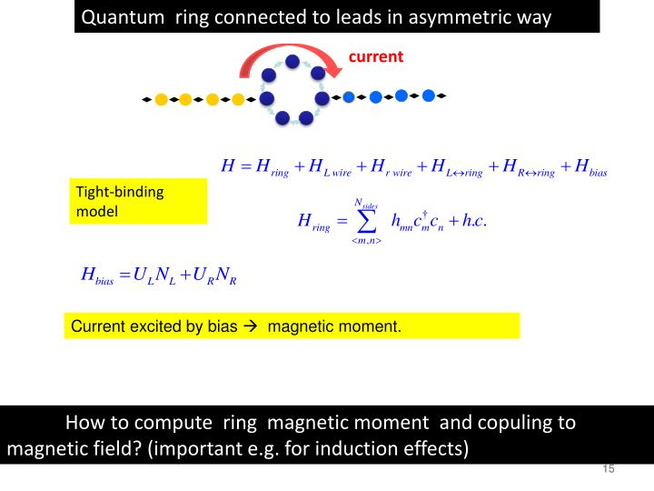 Quantum  ring connected to leads in asymmetric way