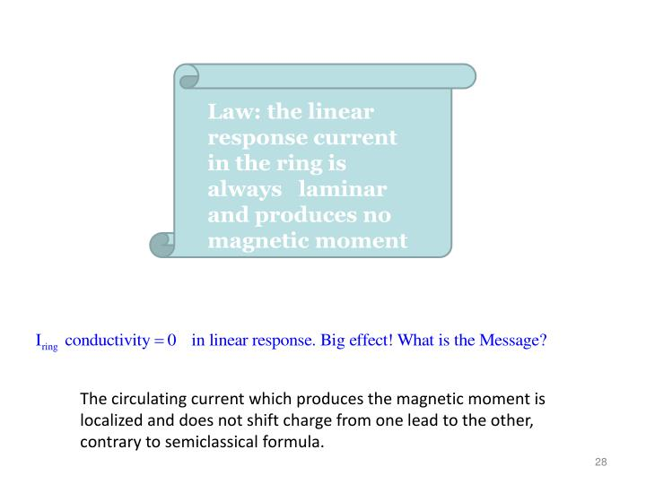 Law: the linear response current in the ring is always   laminar and produces no magnetic moment