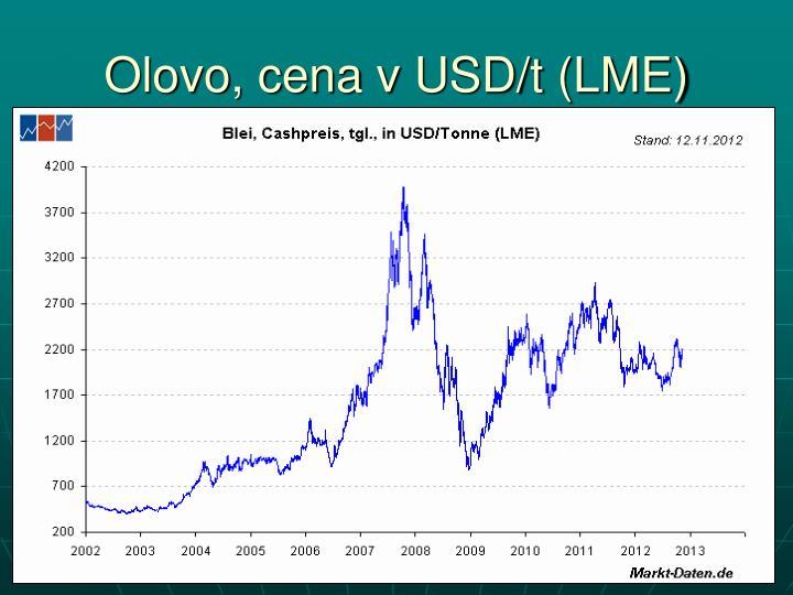 Olovo, cena v USD/t (LME)