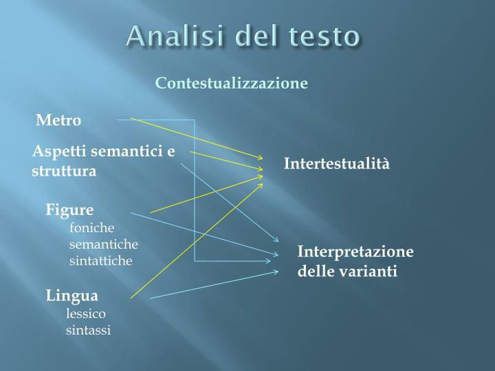 Analisi del testo