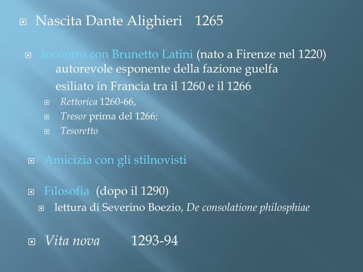 Nascita Dante Alighieri1265