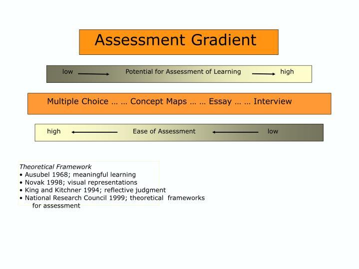 Assessment Gradient