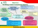 objectives the strategy contains 5 comprehensive objectives