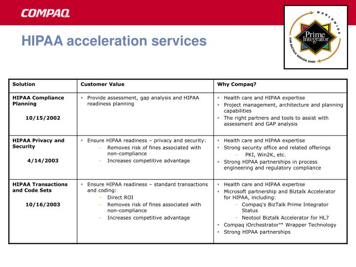 HIPAA acceleration services