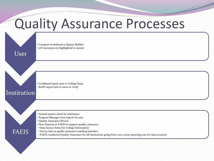 the key functions of internal quality assurance The iq level 4 award in understanding the external quality assurance of assessment processes and practice (qcf) is a qualification aimed at individuals who wish to gain an understanding of the principles and practices of external quality.