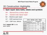iii construction highlights1