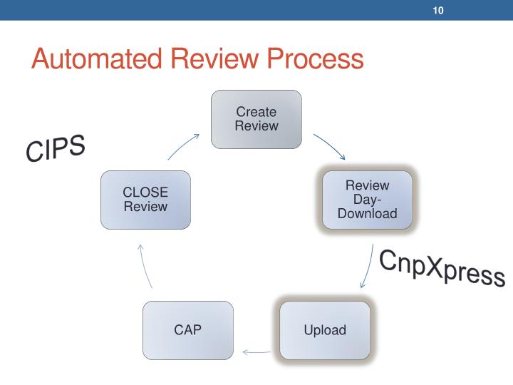 Automated Review Process