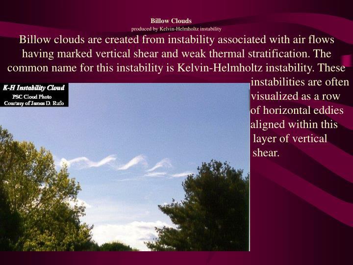 produced by Kelvin-Helmholtz instability