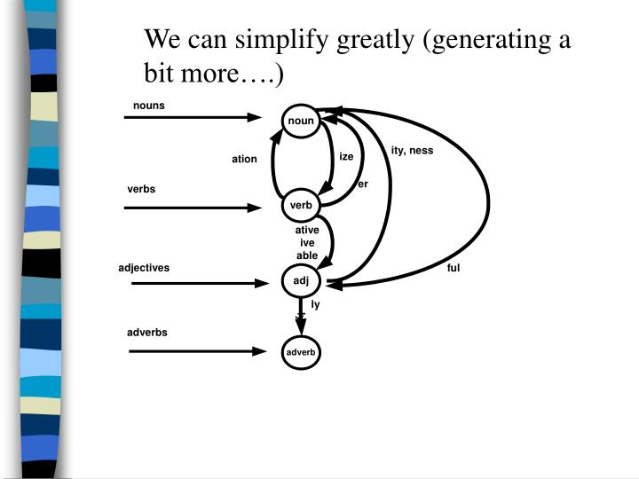 We can simplify greatly (generating a