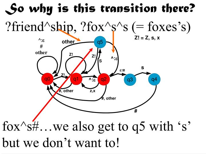 So why is this transition there?