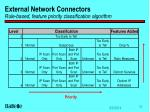 external network connectors rule based feature priority classification algorithm