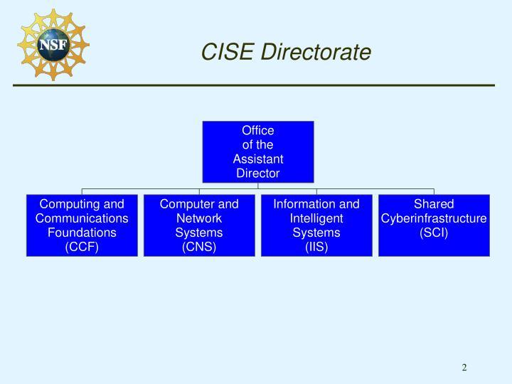 CISE Directorate