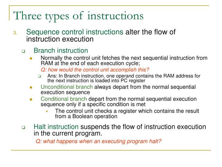 Three types of instructions