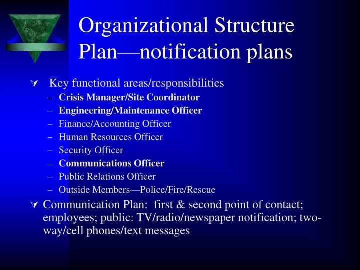 Organizational Structure Plan—notification plans
