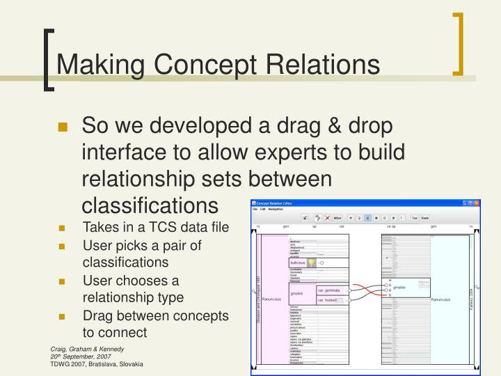 Making Concept Relations