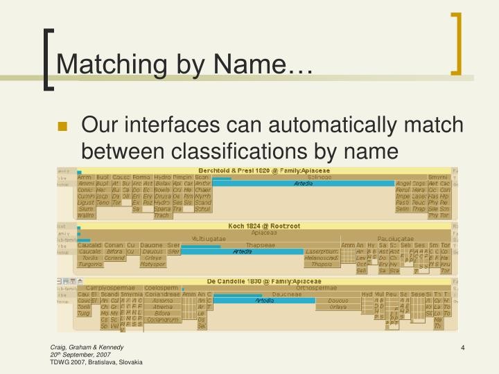 Matching by Name…