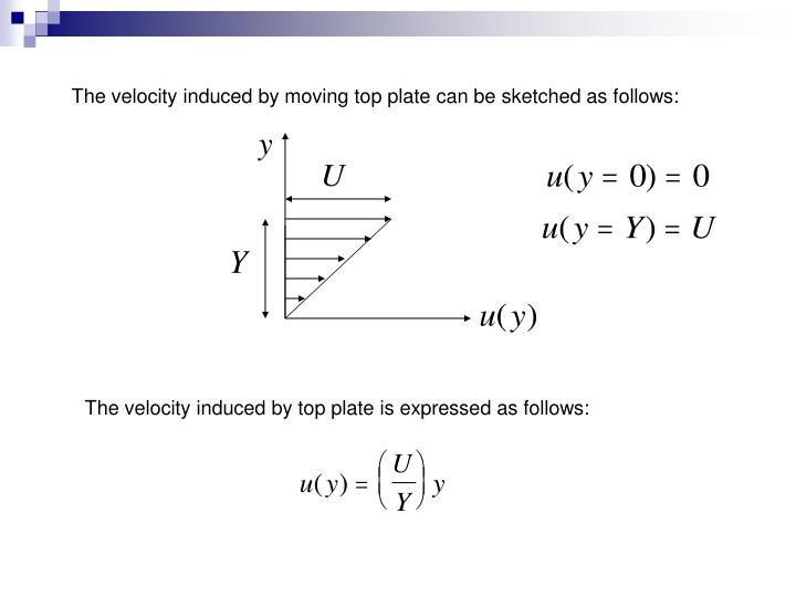 The velocity induced by moving top plate can be sketched as follows: