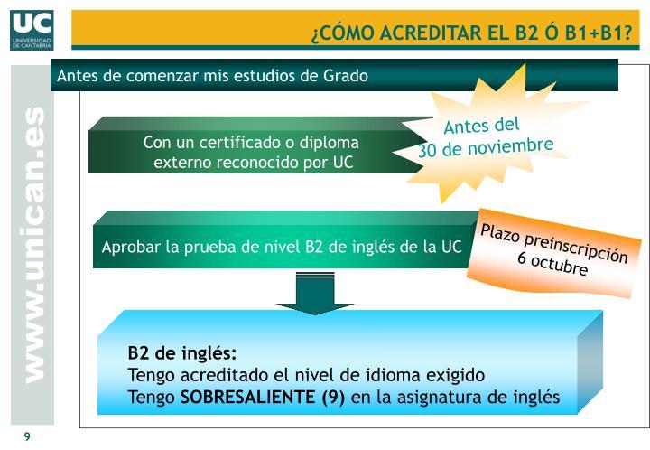 ¿CÓMO ACREDITAR EL B2 Ó B1+B1?