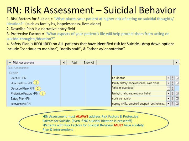 RN: Risk Assessment – Suicidal Behavior
