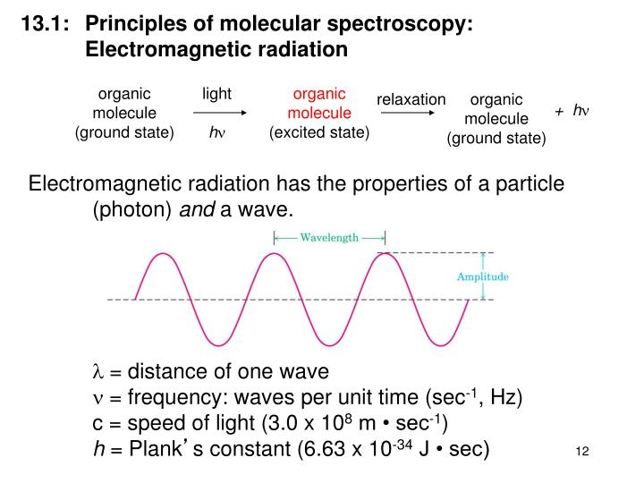 13.1: 	Principles of molecular spectroscopy: