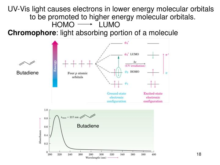 UV-Vis light causes electrons in lower energy molecular orbitals