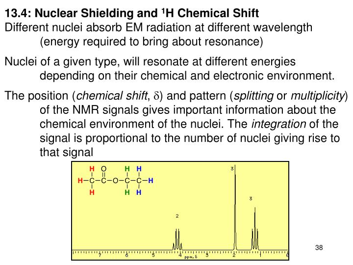 13.4: Nuclear Shielding and