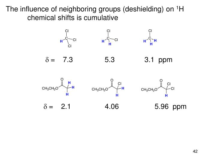 The influence of neighboring groups (deshielding) on