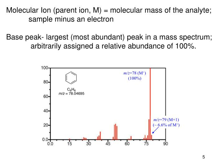 Molecular Ion (parent ion, M) = molecular mass of the