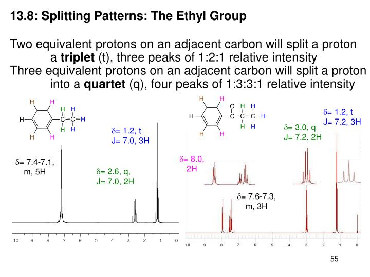 13.8: Splitting Patterns: The Ethyl Group