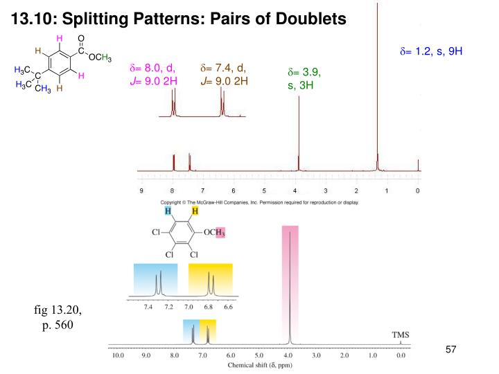13.10: Splitting Patterns: Pairs of Doublets